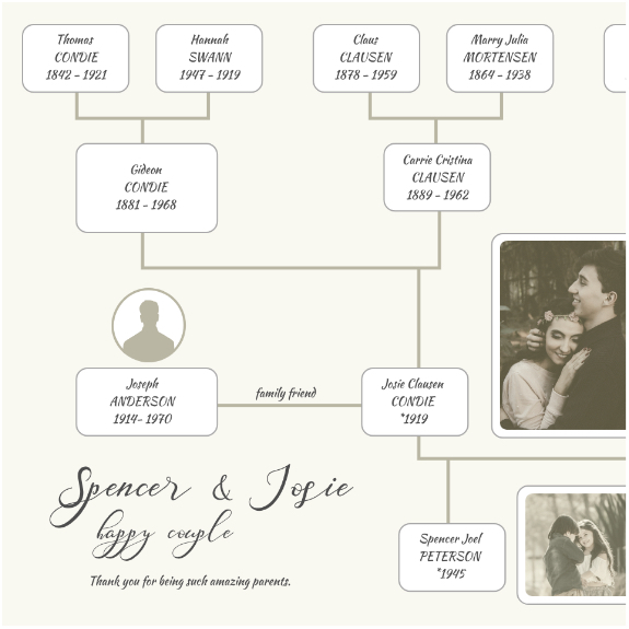 Family Tree Software - Professional Templates, Easy To